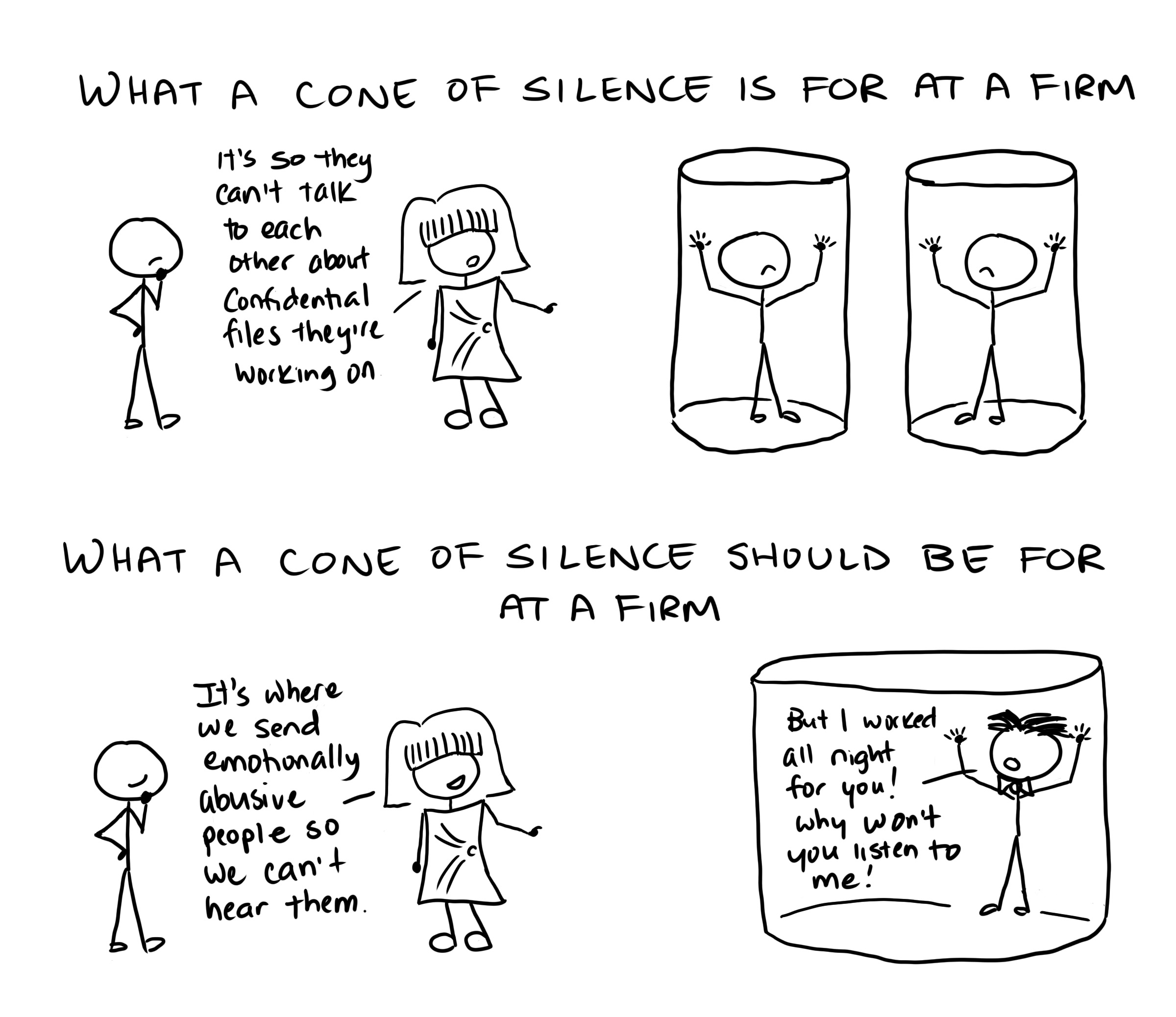 054 - Cone of Silence