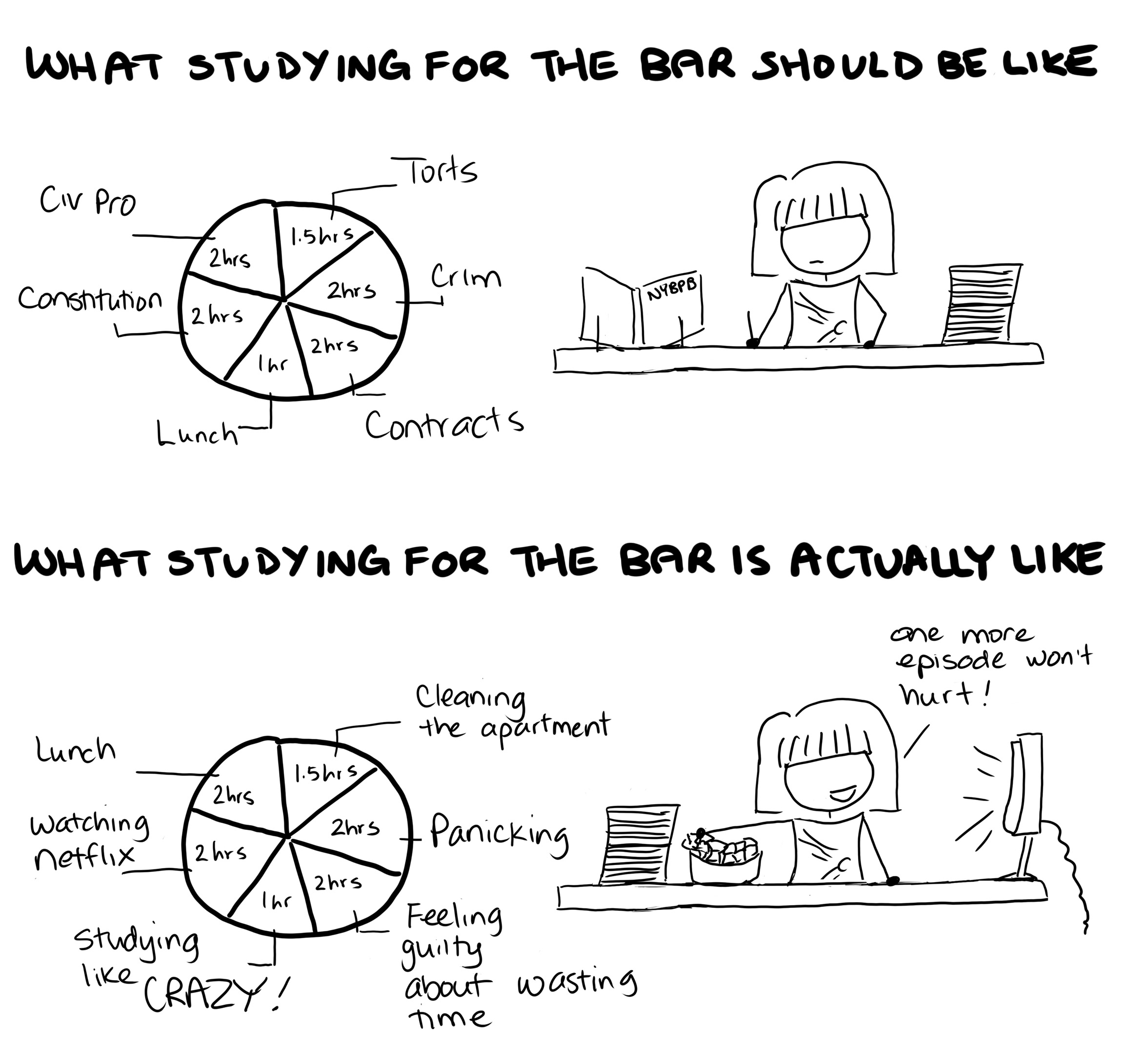 047 - Studying for the Bar