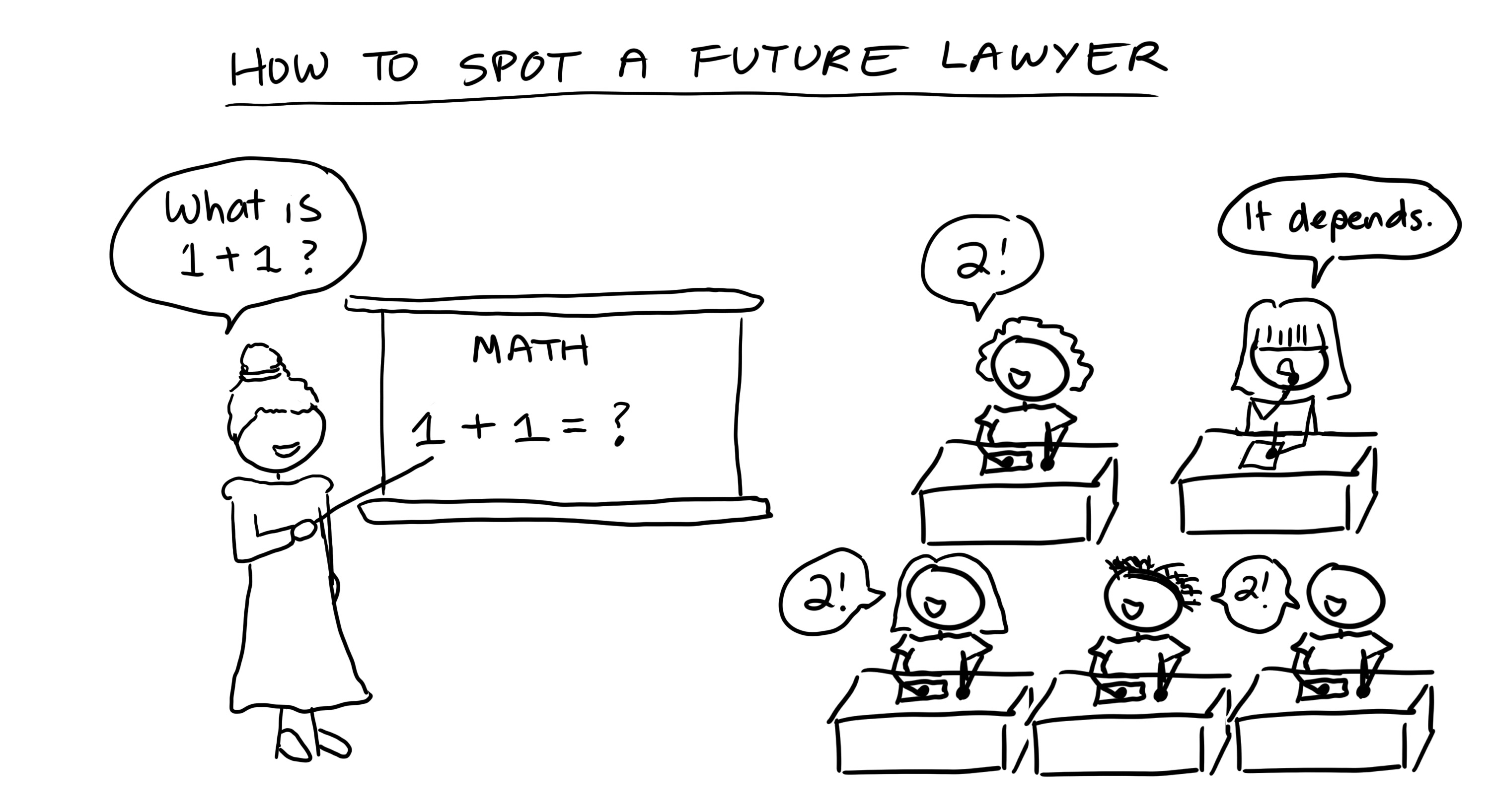103 - How to spot a future lawyer