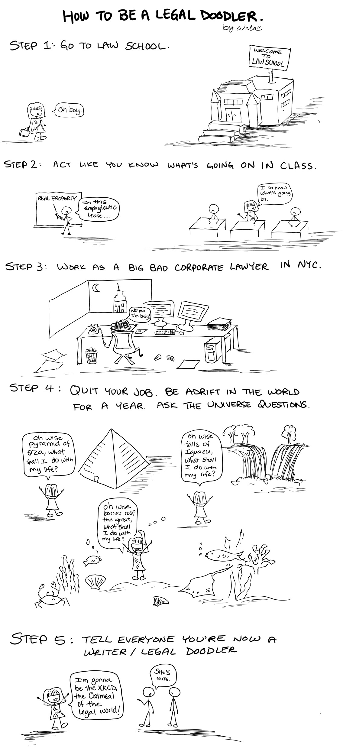 010 - How to be a Legal Doodler
