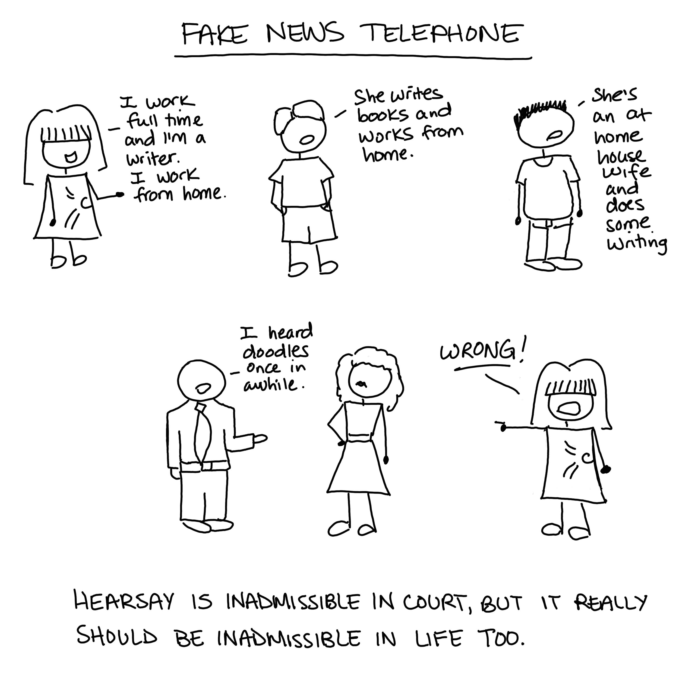 Fake News Telephone